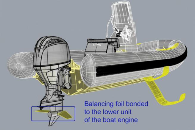 Collage de foils sur embase de moteurs hors-bord pour SEAir