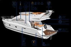 Surveillance du bateau avec ZigBoat de Glomex