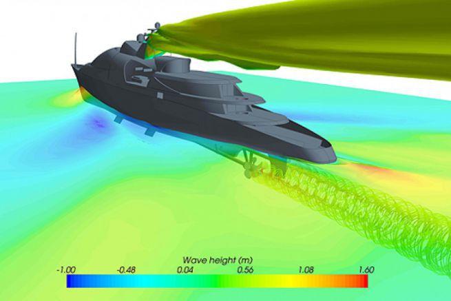 Calcul CFD pour le design de yacht par AITAC BV
