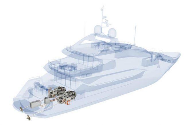 Yacht à propulsion hybride Sunseeker - Rolls Royce